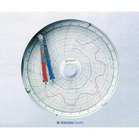 国際チャート 温湿度記録計用 記録紙・ペンセット CP101-W 1セット 1-5514-12 (直送品)